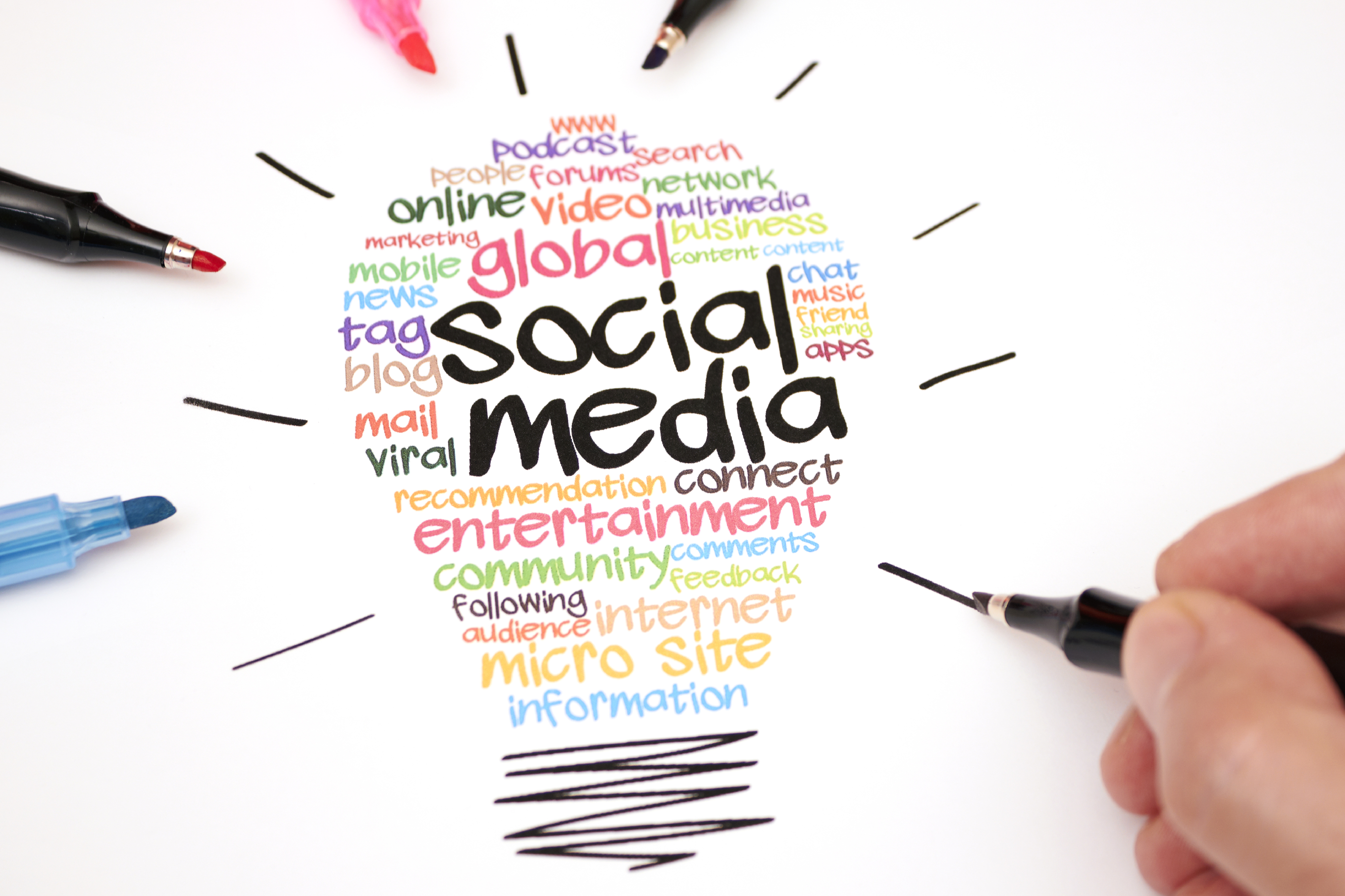 Social Media Benefits for Your Company